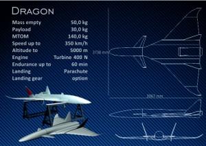 Delta/Aero//Dragon