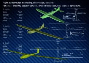 Delta / Aero / D300_900